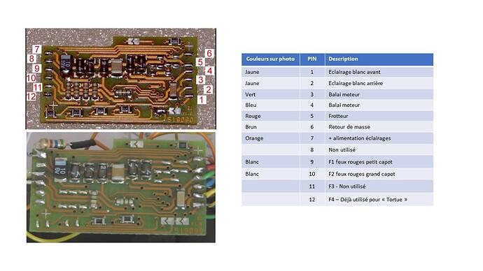 Câblage platine décodeur 60904