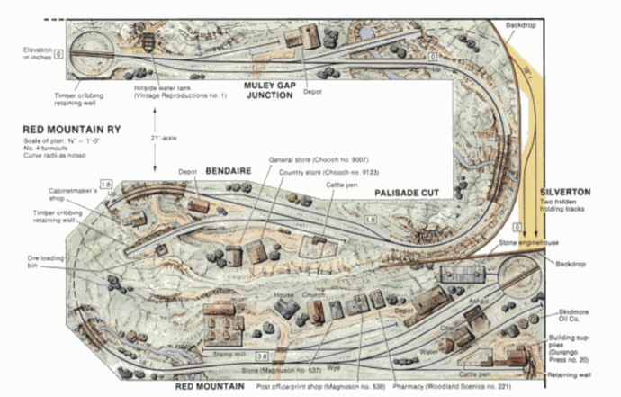 MRR Trackplan6.png