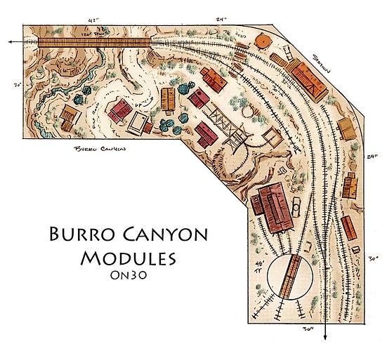 burro canyon mudules