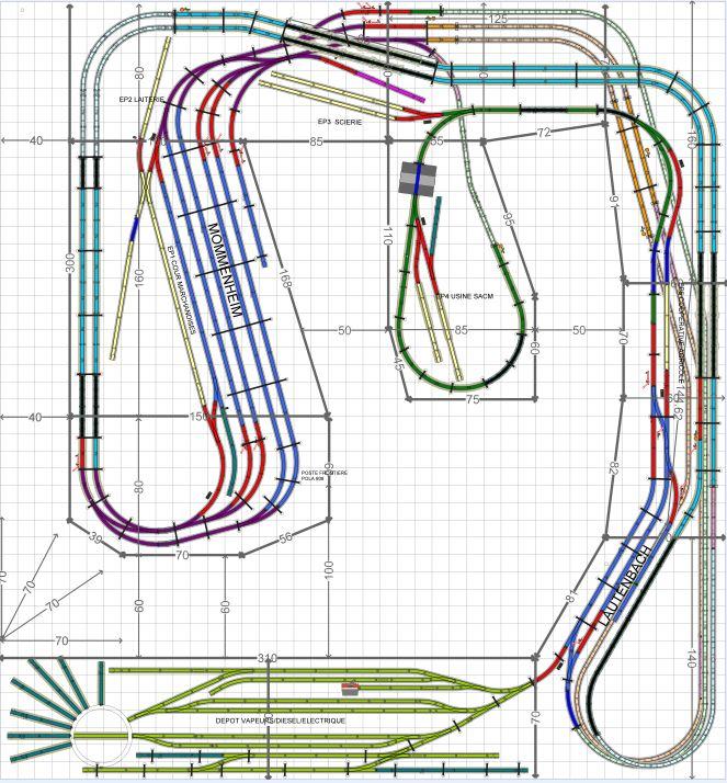 OG-track MARKLIN M réseau Mommenheim (2)